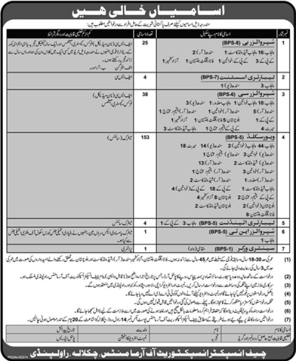 Jobs 2015 in Inspectorate of Armaments Chaklala Cantt Rawalpindi Application Form Download Eligibility Criteria