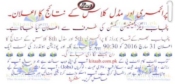 Punjab 8th Class Result 2017 Online PEC.EDU.PK