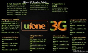Ufone 3G Internet Packages 2017 For Ramadan For Whole Month Per Day 15 Day Weekly Charges