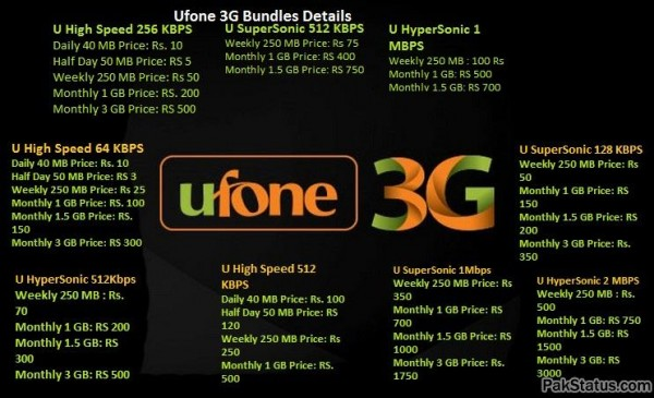 Ufone 3g Packages Rates in Pakistan for Prepaid and Postpaid