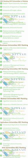 HEC Ranking 2015 Universities in Pakistan Punjab KPK Sindh Balochistan Gilgit Baltistan