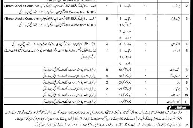 Pak Army Engineer Center Risalpur Jobs 2017 Online Application Form Download Eligibility Dates and Schedule