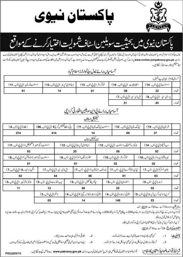 Join Pak Navy Civilian Staff Jobs 2019 Online Registration