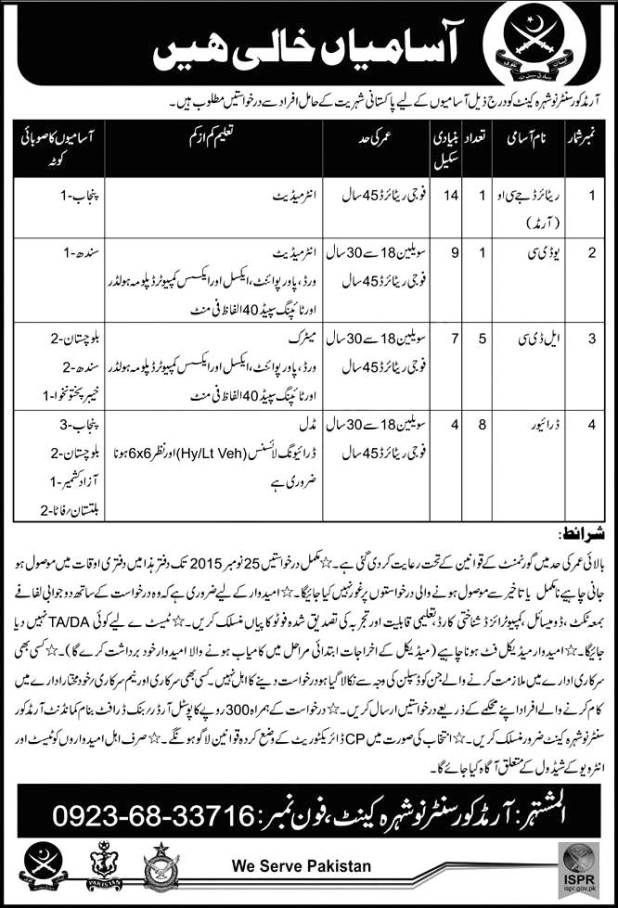 Armed Corps Center Cantt Jobs 2015-16 Clerks LDC, UDC Application Form Eligibility Last Dates