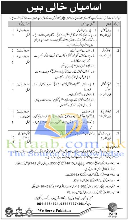 Headquarter Army 477 Survey Group Engineers Jobs 2015