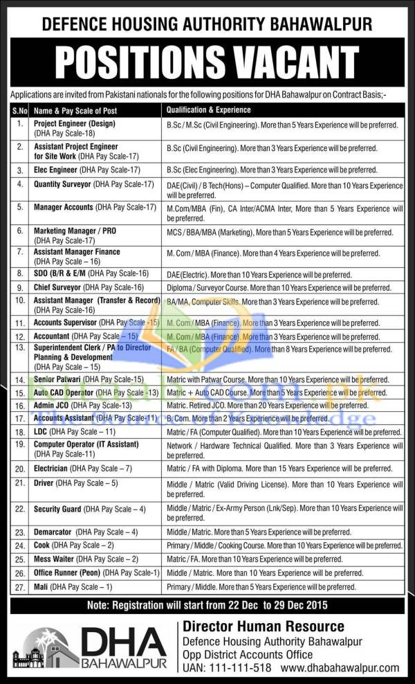 Defence Housing Authority Bahawalpur Pakistan Jobs December 2015 Form Download Eligibility Criteria Dates