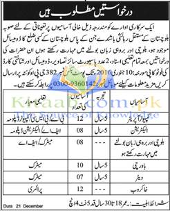 Government Center Balochistan Jobs December 2015-16 for Computer Operator, Electrician Application Form Dates Eligibility