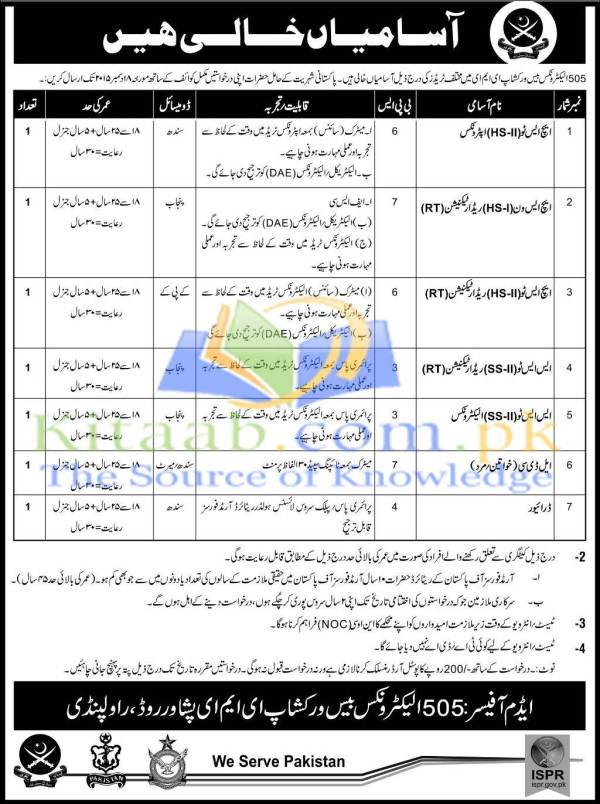 Pak Army Rawalpindi Workshop 505 Jobs 2015 Registration Form Eligibility and Schedule