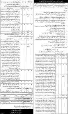 Education Department Okara Jobs 2016 Application Form Eligibility Criteria Dates and Schedule