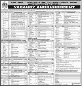 Sindh Jobs 2016 Directorate General Culture Tourism and Antiquities Department