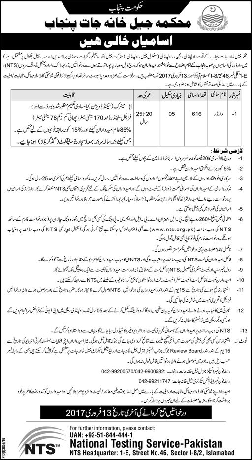 NTS Test 2017 For Prison Department Punjab Government 600+ Jobs Application Form Test Dates List of Candidates