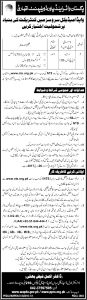 Pakistan Water and Power Development Authority WAPDA Medical Services Jobs 2017 NTS Screening Test Application Form Roll Number Slips List of Candidates