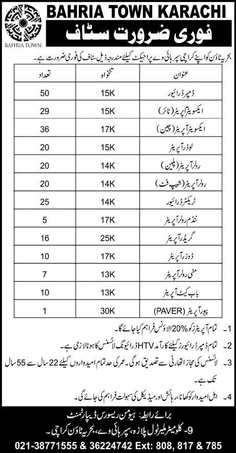 Bahria Town Karachi Jobs 2017 Application Form Download and Submission Dates