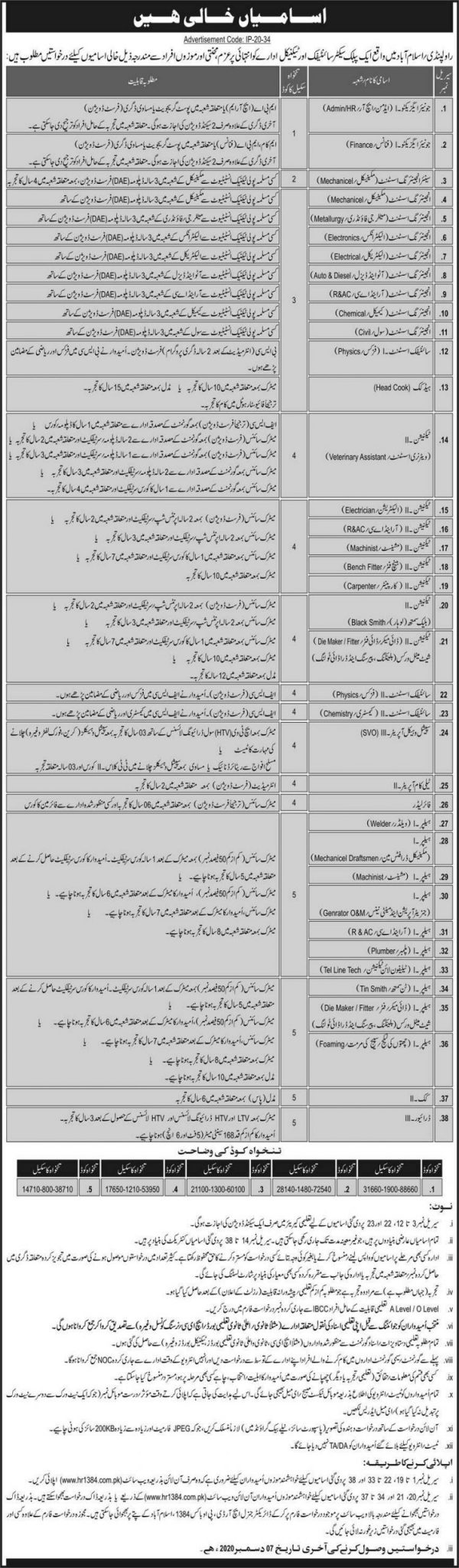 www.hr1384.com.pk Jobs 2021 Apply Online Eligibility Criteria Technicianswww.hr1384.com.pk Jobs 2021 Apply Online Eligibility Criteria Technicians