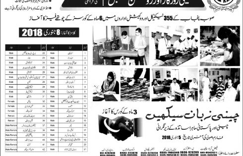 Technical Education and Vocational Training Authority TEVTA in Punjab 2017 Free Courses
