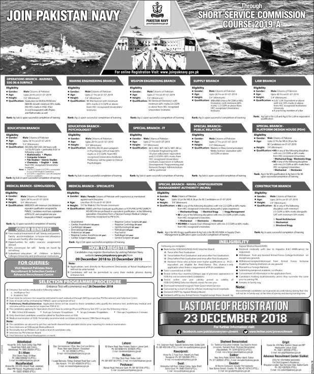 Join Pakistan Navy through Short Service Commission Course 2019-A Eligibility Criteria Online Registration Schedule