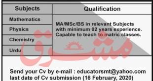 KPK District Mardan Educators Teachers Jobs 2021 Application Form Last Date