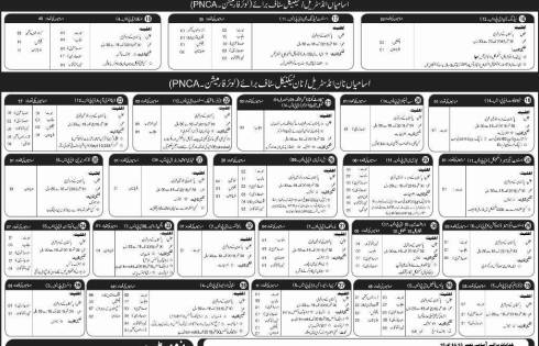 Join Pakistan Navy As Civilian Jobs 2018