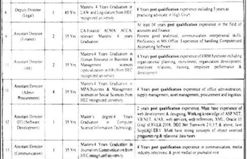 Punjab Education Initiatives Management Authority NTS Jobs 2018