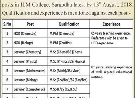 Sargodha ILM College Lecturers and HOD Jobs 2018 Information