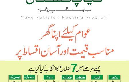 PM Imran Khan Naya Pakistan Housing Program 2018 in Easy Installments Procedure to Apply Eligibility Criteria