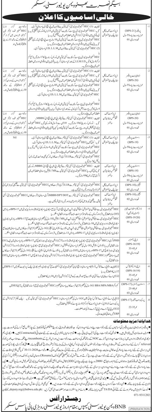 Begum Nusrat Bhutto Women University Jobs 2020 Application Form Download Eligibility Criteria