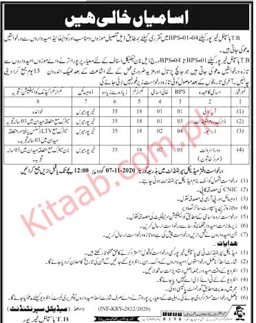 Health Department Khairpur Jobs 2021 Qualification Last Date Application Form