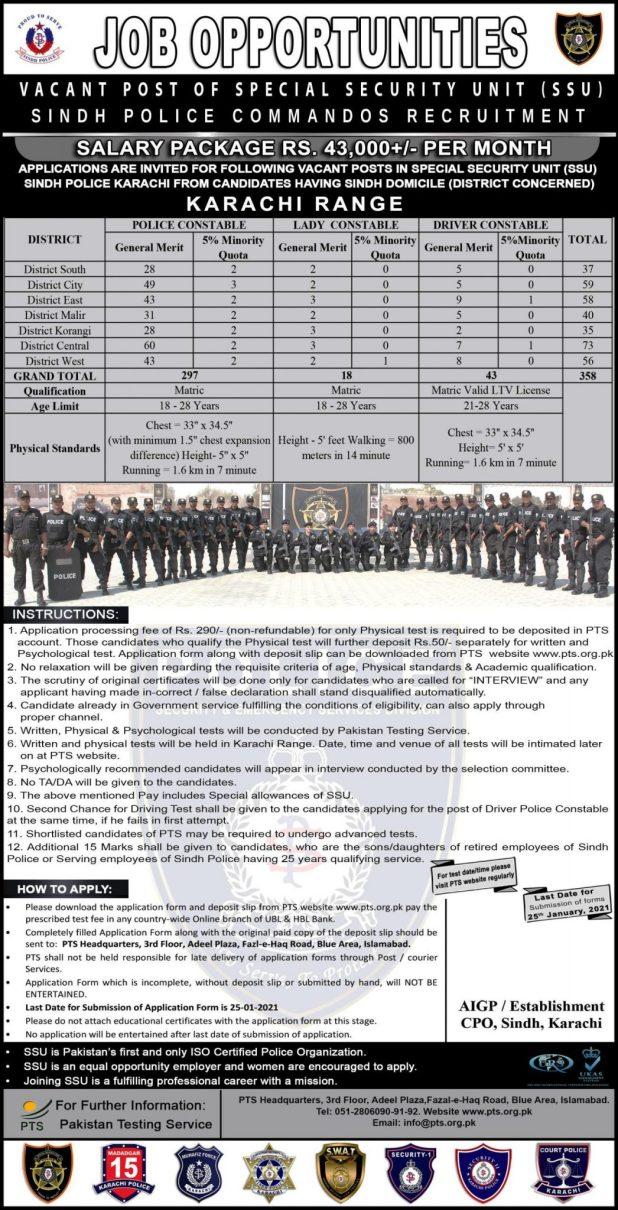 SSU Sindh Police Commandos Jobs 2021 Application Form Eligibility Criteria Last Date