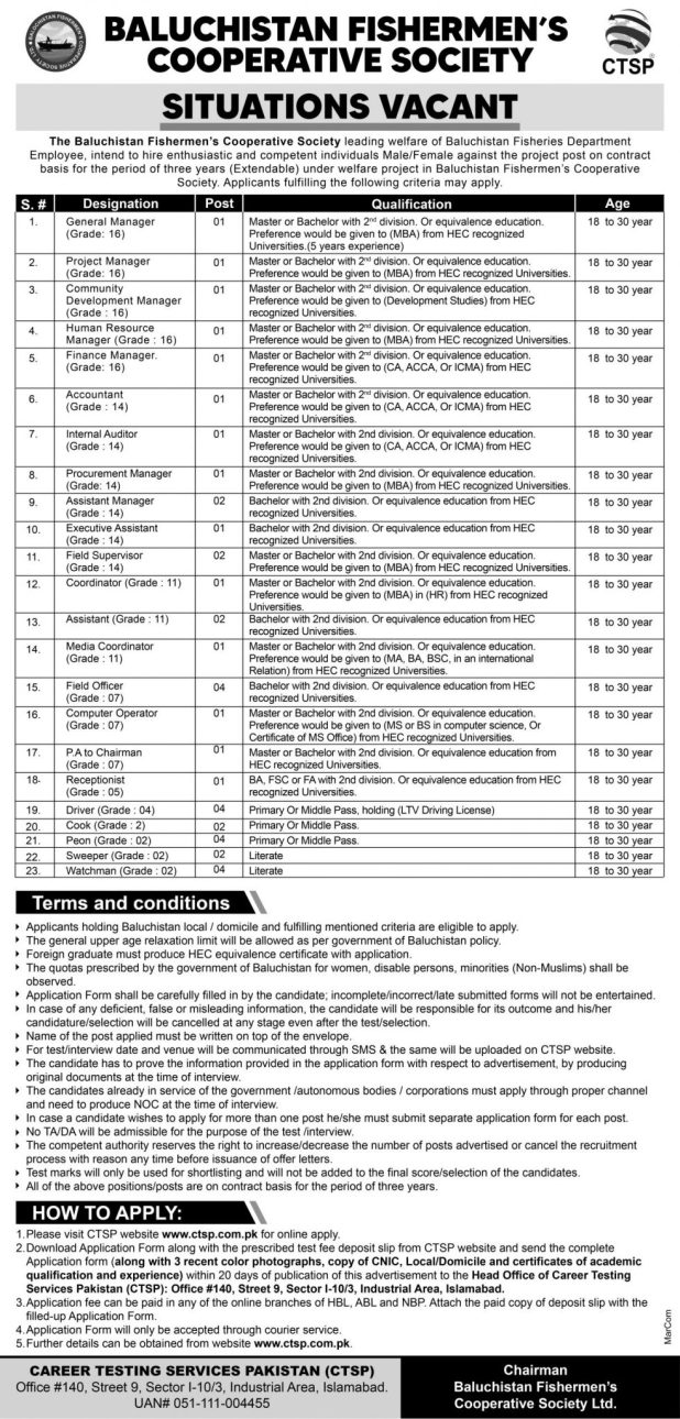 Balochistan Fishermen Cooperative Society CTSP Jobs 2020 Online Application Form Last Date
