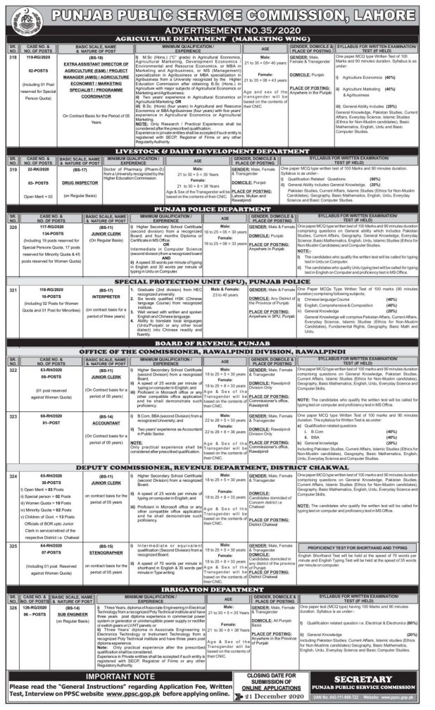 Punjab PPSC 2020 Schedule of Written test Dates Details