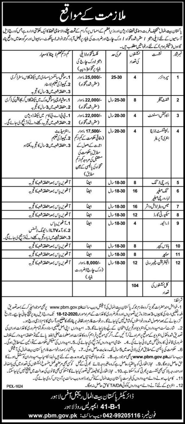 Pakistan Bait ul Mal Jobs 2020 Application Form Eligibility Criteria Last Date