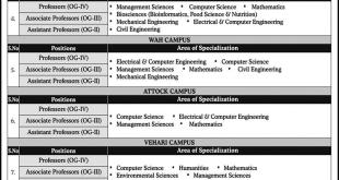 COMSATS Islamabad University CUI Jobs 2021 Eligibility Criteria Application Form Details