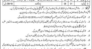Livestock and Dairy Development Department Punjab Jobs 2021 Form Download Eligibility Criteria Dates