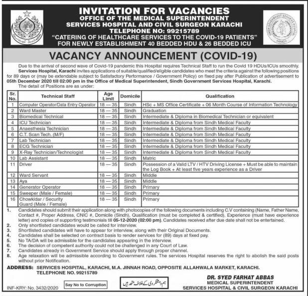 Services Hospital and Civil Surgeon Karachi Jobs 2021 Application Form Eligibility Criteria