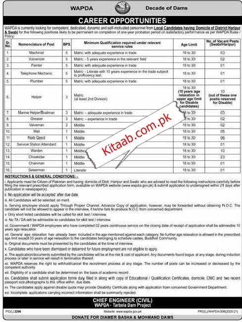 Latest Wapda Jobs 2021 in Pakistan Application Form Procedure