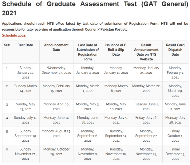 NTS GAT Subject and General Test 2021 Test Date Answer Key Result