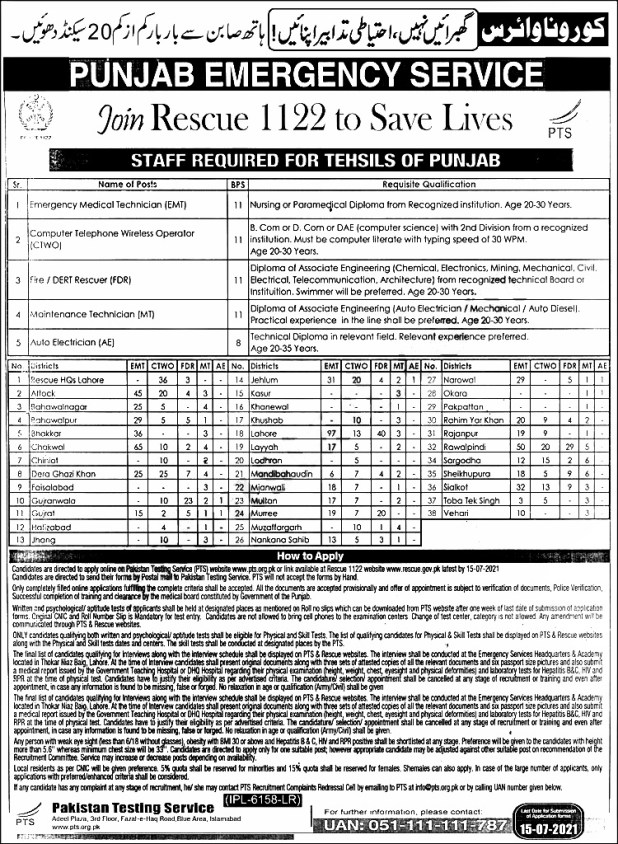 Latest Emergency Service Rescue 1122 PTS Jobs 2021 in Pakistan Online Application Form