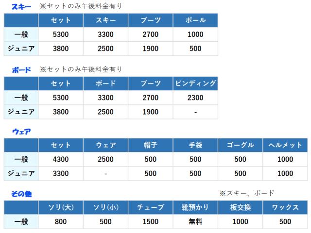 レンタル等料金表