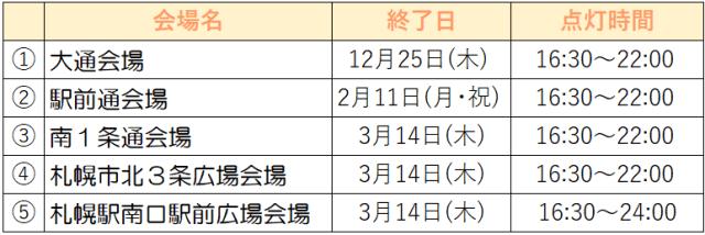 さっぽろホワイトイルミネーション日程表