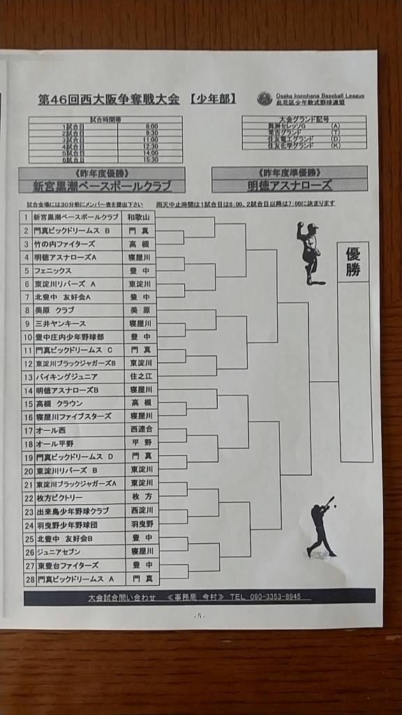 西大阪争奪戦大会(此花大会)トーナメント表