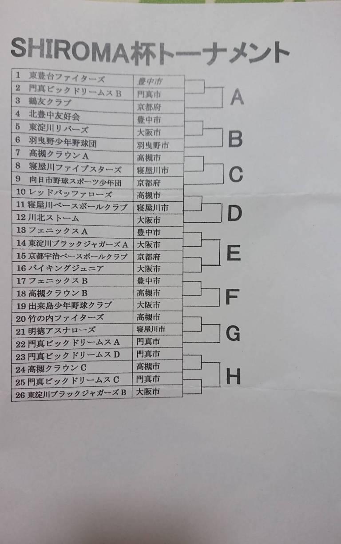 SHIROMA杯トーナメント表