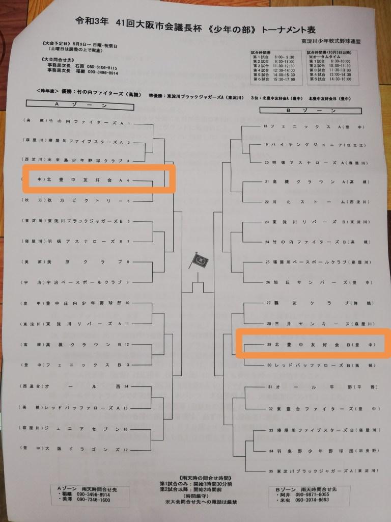 41回大阪市会議長杯トーナメント表