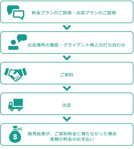 uchiawase2