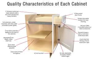 quatrz_countertop_classic_white_shaker_kitchen_cabinets-300x225 Kitchen Cabinets | Replace Your Kitchen vs Remodel