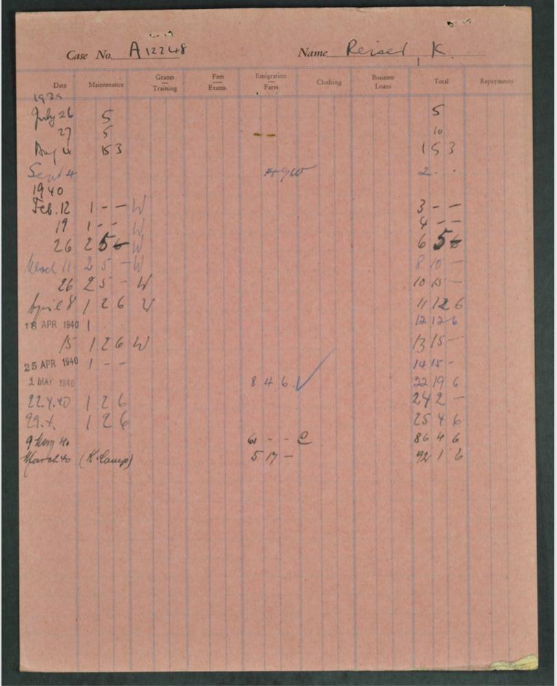 Kitchener camp, Karl Reiser, Case number A12248, Accounts sheet, German Jewish aid organisation Source: World Jewish Relief