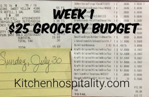 grocery budgeting