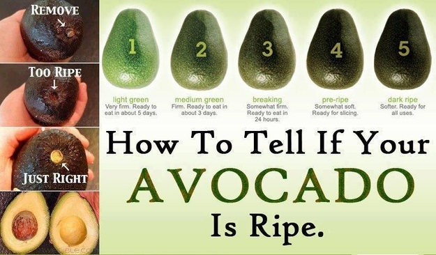 How to choose avocado