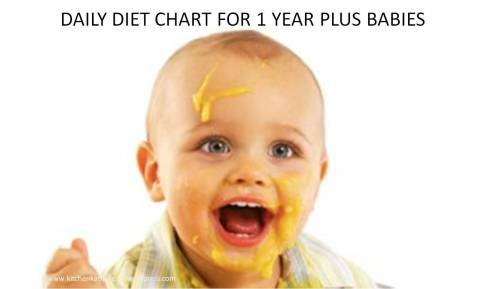 DAILY DIET CHART FOR 1 YEAR TO 2 YEARS