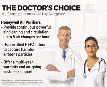 Honeywell Air Purifier Dr choise