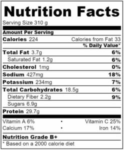 Healthier Slow cooked spicy beef curry nutritional information